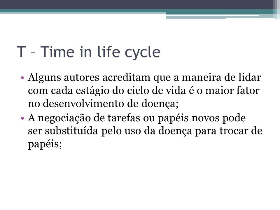 T – Time in life cycle Alguns autores acreditam que a maneira de lidar com cada estágio do ciclo de vida é o maior fator no desenvolvimento de doença; A negociação de tarefas ou papéis novos pode ser substituída pelo uso da doença para trocar de papéis;