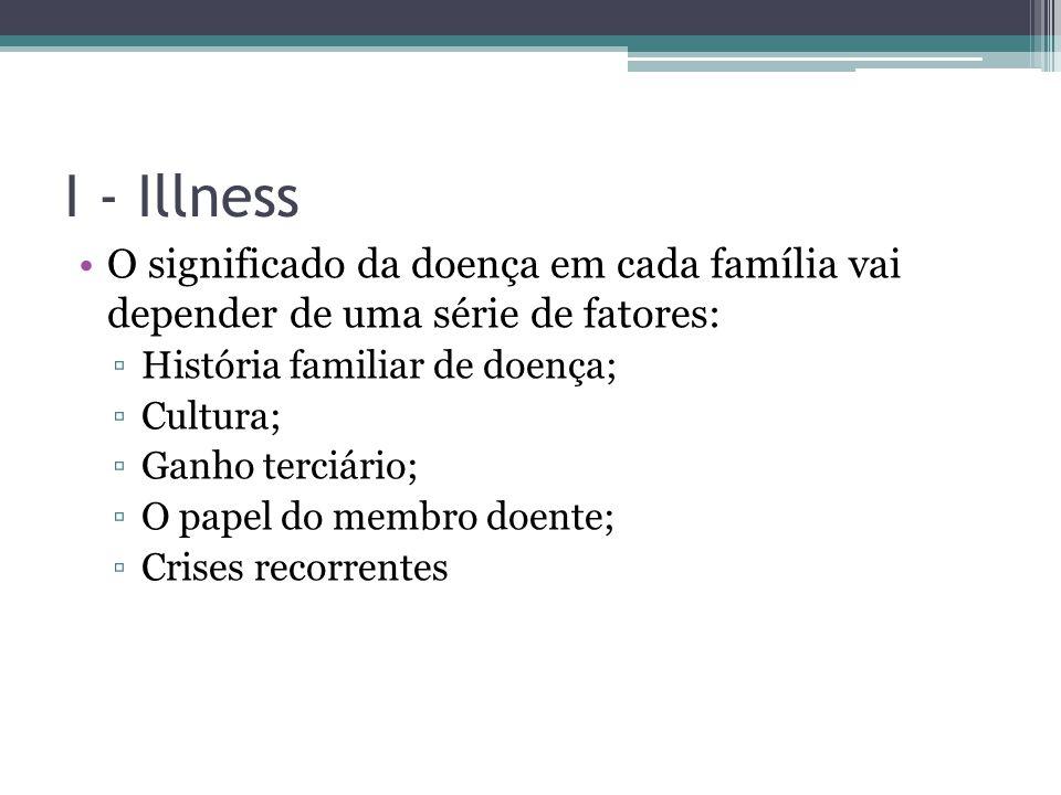 I - Illness O significado da doença em cada família vai depender de uma série de fatores: História familiar de doença; Cultura; Ganho terciário; O papel do membro doente; Crises recorrentes