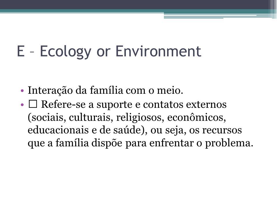 E – Ecology or Environment Interação da família com o meio.