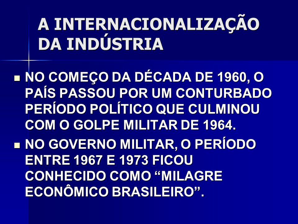 A INTERNACIONALIZAÇÃO DA INDÚSTRIA NO COMEÇO DA DÉCADA DE 1960, O PAÍS PASSOU POR UM CONTURBADO PERÍODO POLÍTICO QUE CULMINOU COM O GOLPE MILITAR DE 1964.