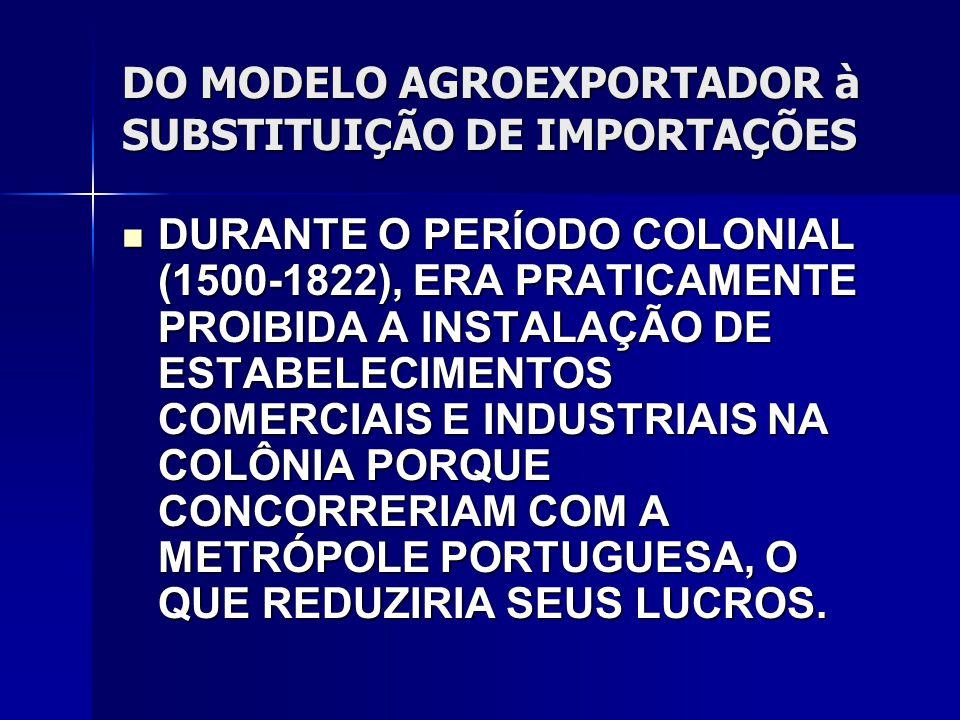 DO MODELO AGROEXPORTADOR à SUBSTITUIÇÃO DE IMPORTAÇÕES DURANTE O PERÍODO COLONIAL (1500-1822), ERA PRATICAMENTE PROIBIDA A INSTALAÇÃO DE ESTABELECIMENTOS COMERCIAIS E INDUSTRIAIS NA COLÔNIA PORQUE CONCORRERIAM COM A METRÓPOLE PORTUGUESA, O QUE REDUZIRIA SEUS LUCROS.