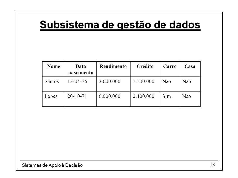 Sistemas de Apoio à Decisão 16 Subsistema de gestão de dados NomeData nascimento RendimentoCréditoCarroCasa Santos13-04-763.000.0001.100.000Não Lopes20-10-716.000.0002.400.000SimNão