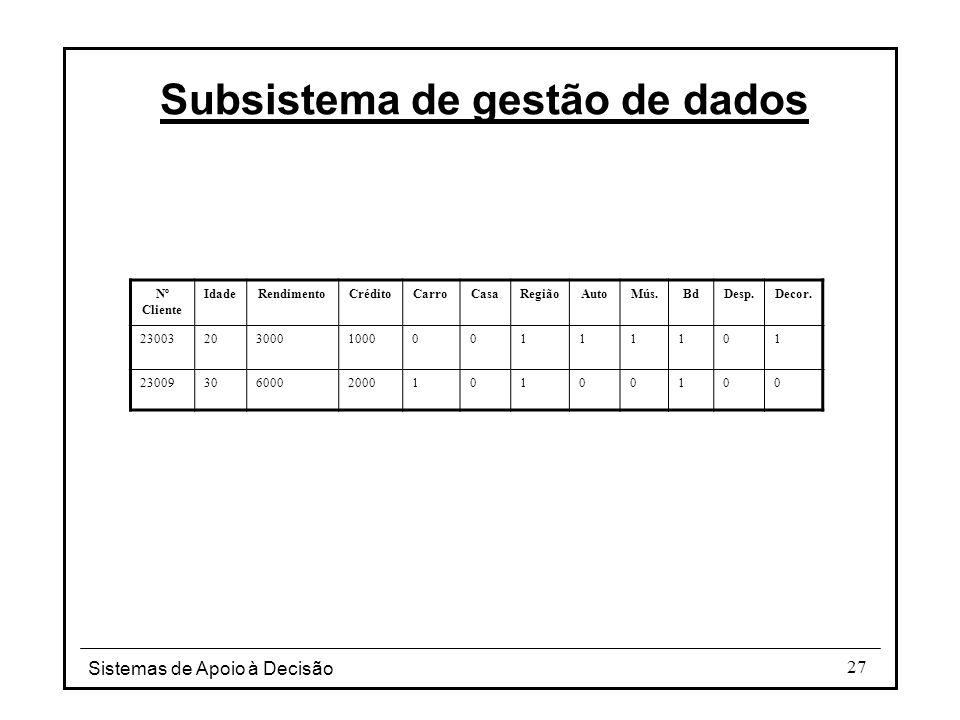 Sistemas de Apoio à Decisão 27 Subsistema de gestão de dados Nº Cliente IdadeRendimentoCréditoCarroCasaRegiãoAutoMús.BdDesp.Decor.