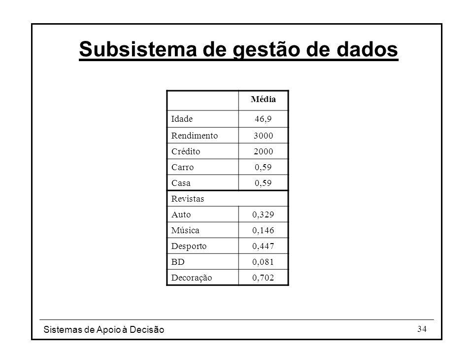 Sistemas de Apoio à Decisão 34 Subsistema de gestão de dados Média Idade46,9 Rendimento3000 Crédito2000 Carro0,59 Casa0,59 Revistas Auto0,329 Música0,146 Desporto0,447 BD0,081 Decoração0,702