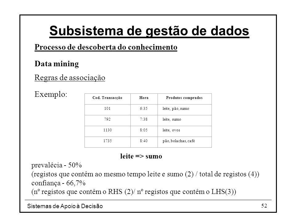 Sistemas de Apoio à Decisão 52 Processo de descoberta do conhecimento Data mining Regras de associação Exemplo: Subsistema de gestão de dados Cod.