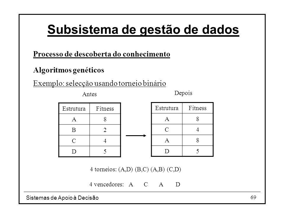 Sistemas de Apoio à Decisão 69 Processo de descoberta do conhecimento Algoritmos genéticos Exemplo: selecção usando torneio binário Subsistema de gestão de dados EstruturaFitness A8 B2 C4 D5 EstruturaFitness A8 C4 A8 D5 Antes Depois 4 torneios: (A,D) (B,C) (A,B) (C,D) 4 vencedores: A C A D