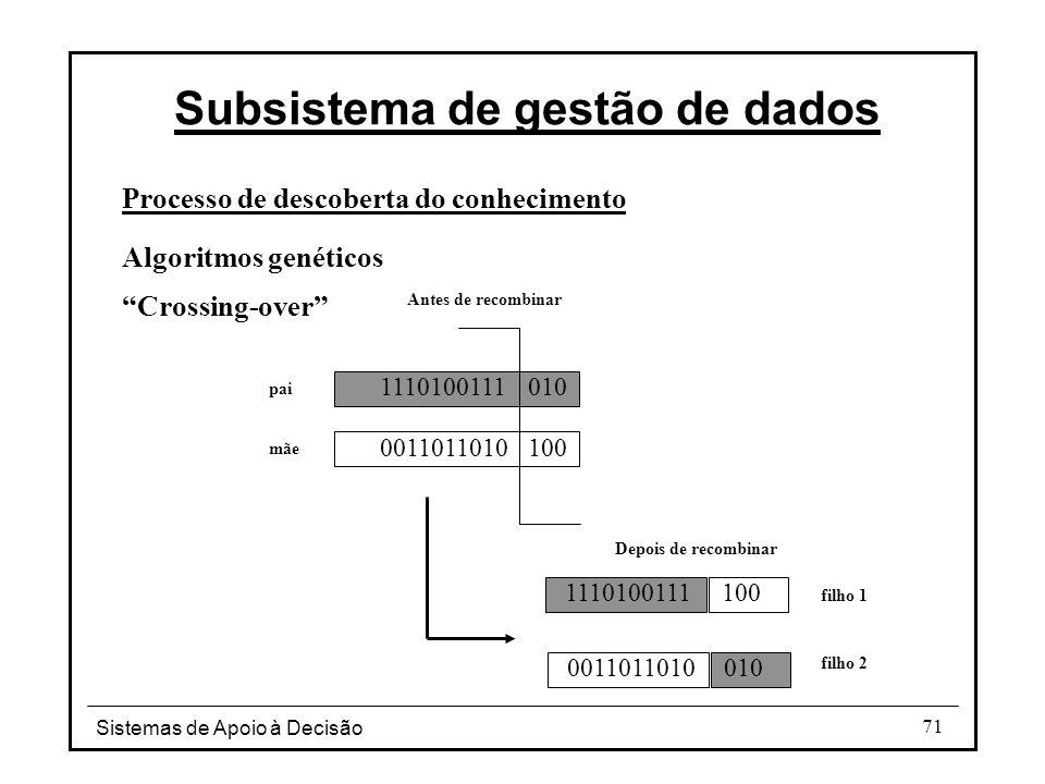 Sistemas de Apoio à Decisão 71 Processo de descoberta do conhecimento Algoritmos genéticos Crossing-over Subsistema de gestão de dados 1110100111010 0011011010100 Antes de recombinar pai mãe filho 2 filho 1 1110100111 0100011011010 100 Depois de recombinar