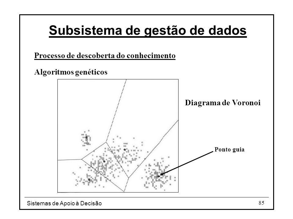 Sistemas de Apoio à Decisão 85 Processo de descoberta do conhecimento Algoritmos genéticos Subsistema de gestão de dados Diagrama de Voronoi Ponto guia