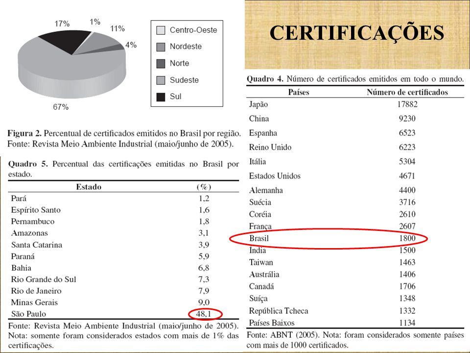 CFMV/CNSA CERTIFICAÇÕES
