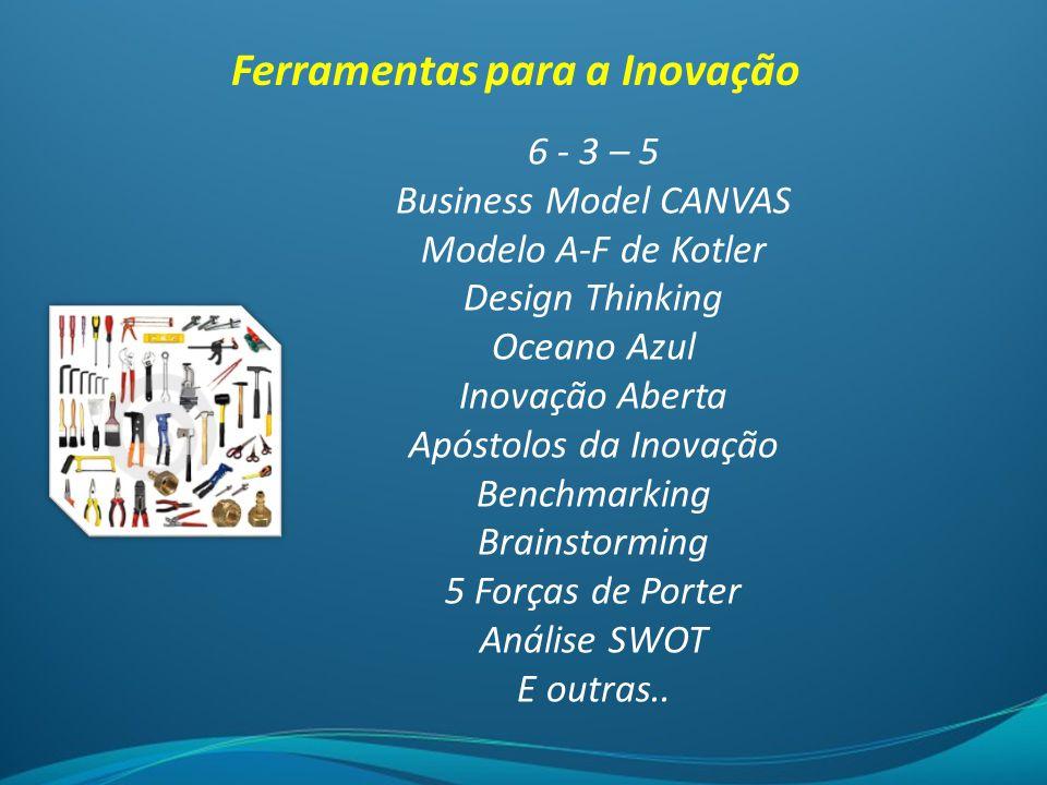 Ferramentas para a Inovação 6 - 3 – 5 Business Model CANVAS Modelo A-F de Kotler Design Thinking Oceano Azul Inovação Aberta Apóstolos da Inovação Ben