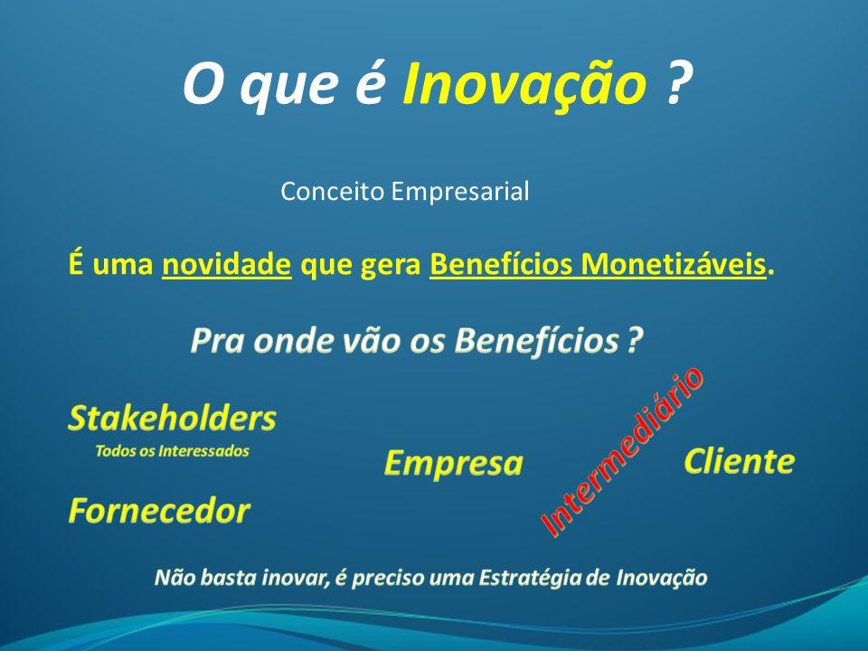 O que é Inovação ? Conceito Empresarial É uma novidade que gera Benefícios Monetizáveis.