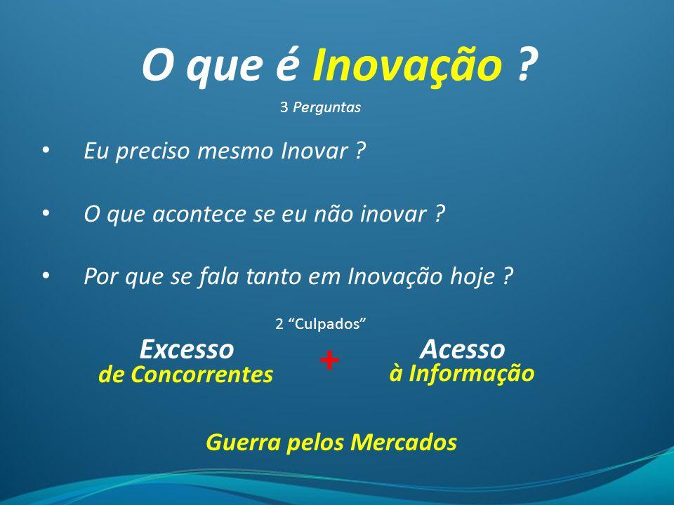 Eu preciso mesmo Inovar ? O que acontece se eu não inovar ? Por que se fala tanto em Inovação hoje ? ExcessoAcesso de Concorrentes à Informação + Guer