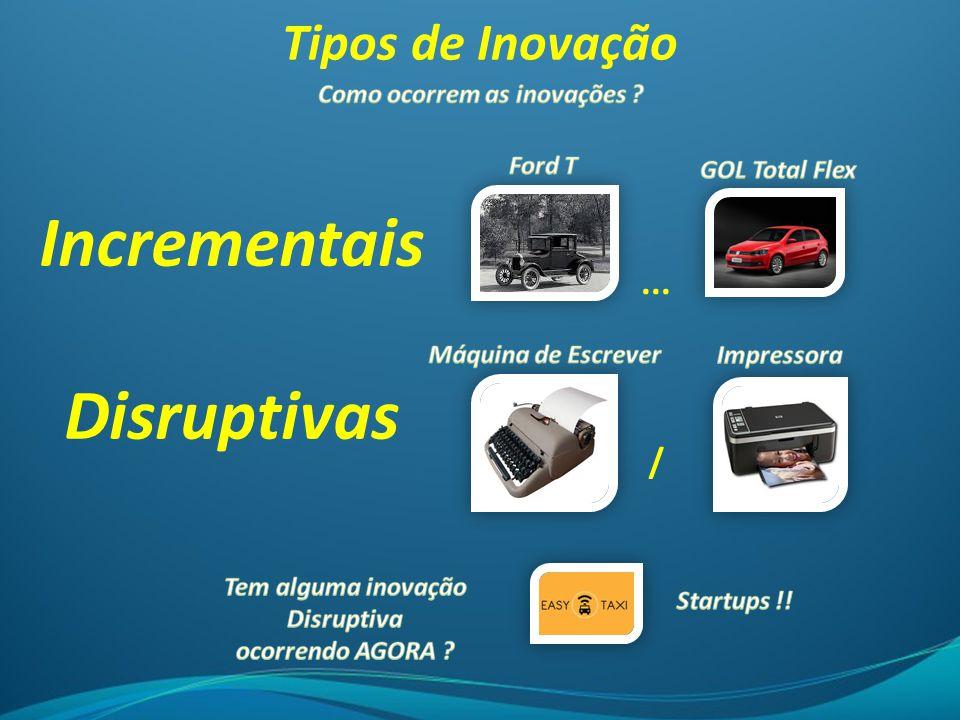 Incrementais Disruptivas Tipos de Inovação... /