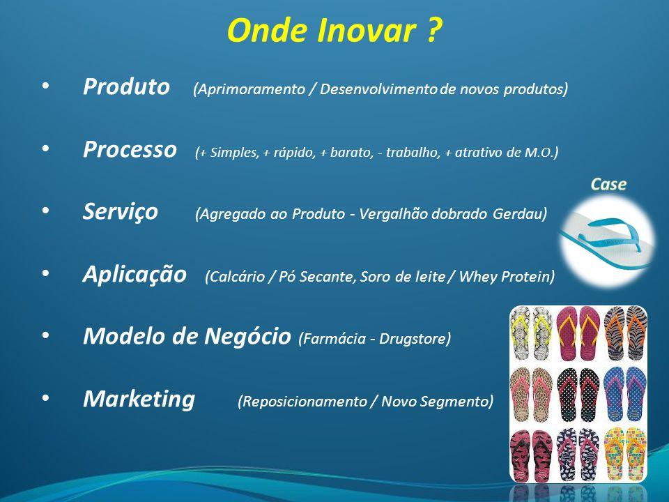Produto (Aprimoramento / Desenvolvimento de novos produtos) Processo (+ Simples, + rápido, + barato, - trabalho, + atrativo de M.O.) Serviço (Agregado