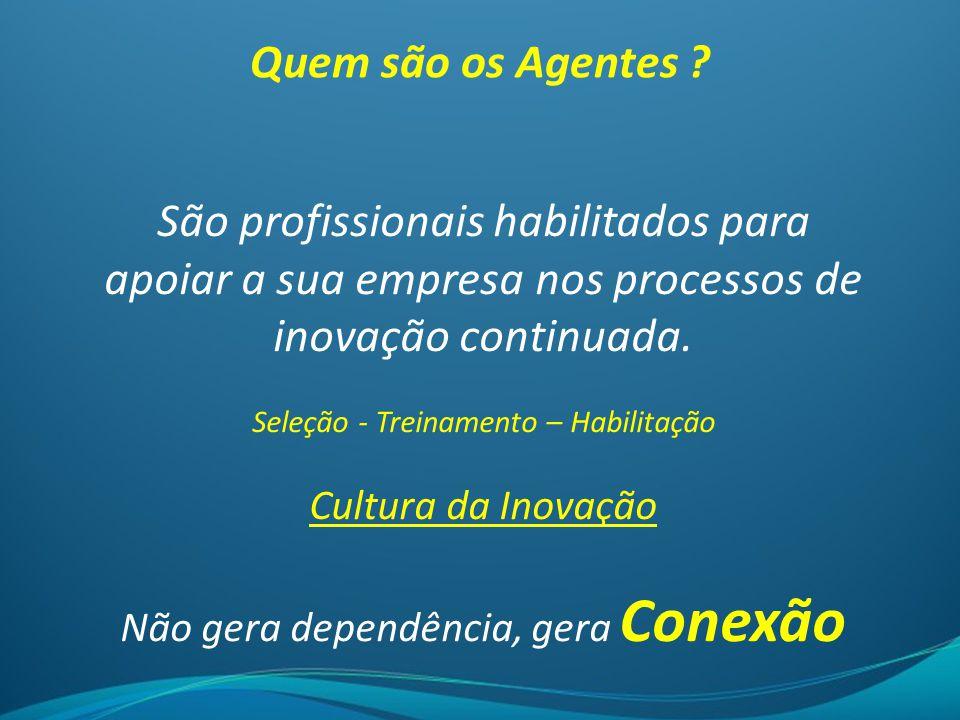 Problema Solução Os Agentes conectam Coisas e Pessoas !! Modelo de Redes - Paul Baran