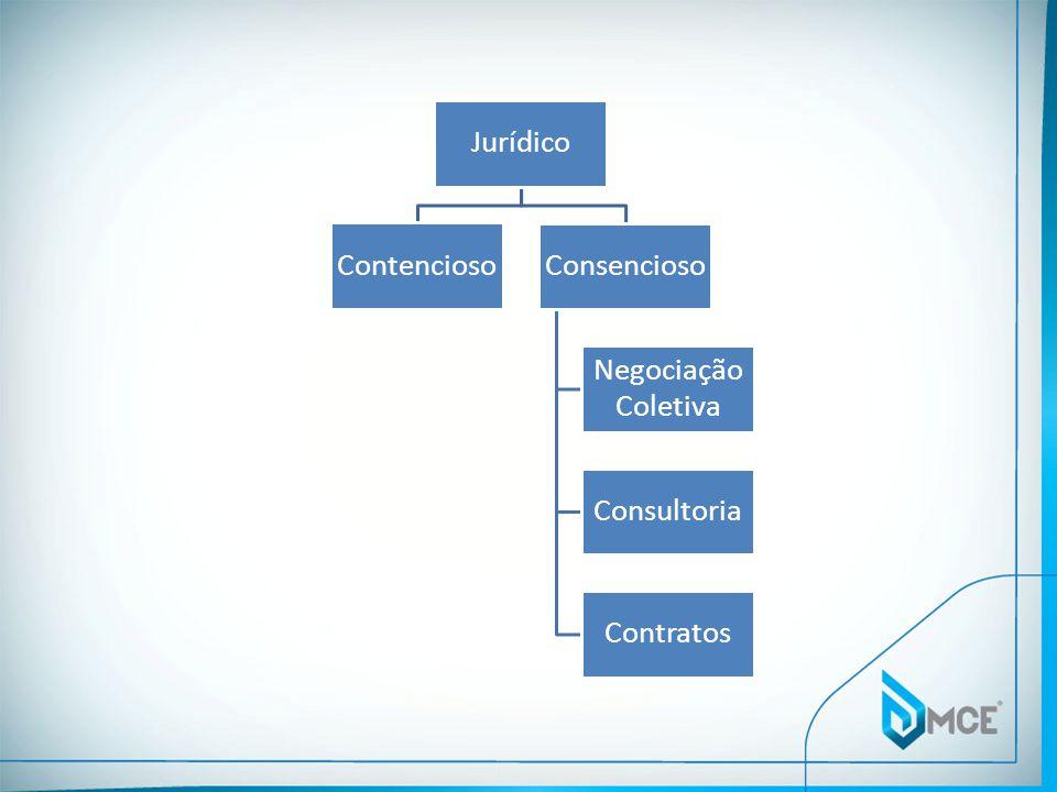 Jurídico Contencioso Consencioso Negociação Coletiva Consultoria Contratos