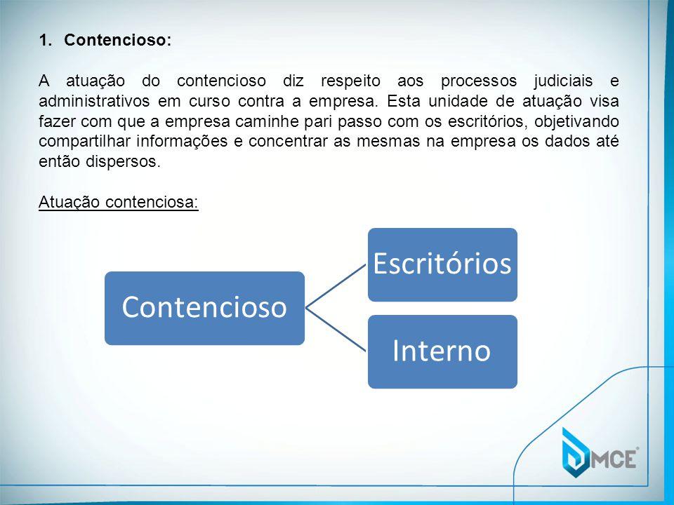 1.Contencioso: A atuação do contencioso diz respeito aos processos judiciais e administrativos em curso contra a empresa. Esta unidade de atuação visa