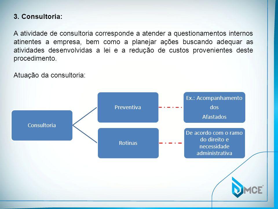 3. Consultoria: A atividade de consultoria corresponde a atender a questionamentos internos atinentes a empresa, bem como a planejar ações buscando ad
