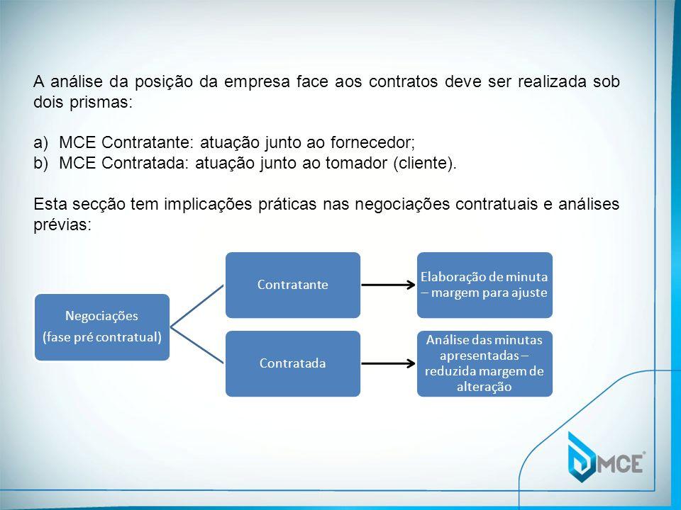 A análise da posição da empresa face aos contratos deve ser realizada sob dois prismas: a)MCE Contratante: atuação junto ao fornecedor; b)MCE Contratada: atuação junto ao tomador (cliente).