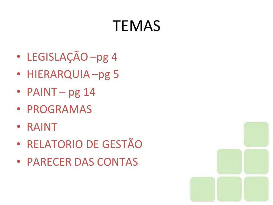 CGU /AECI/SFC E TCU– EMITE NO PROCESSO DE CONTAS E JULGAMENTO DAS CONTAS IV.
