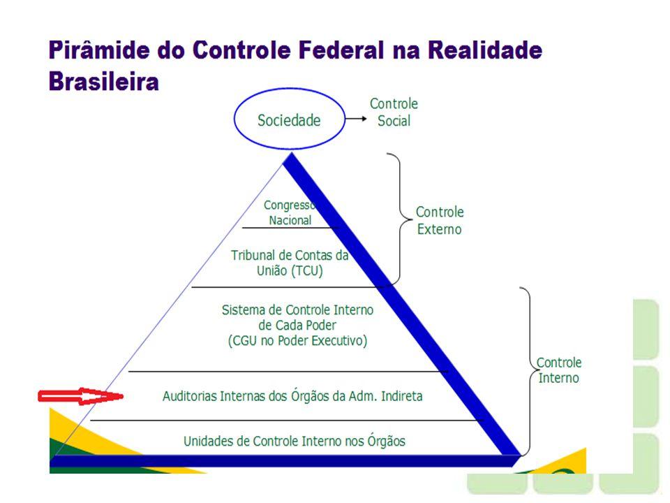 DN TCU nº 117/2011-ANEXO II ANEXO II - RELATÓRIOS E PARECERES DE INSTÂNCIAS QUE DEVAM SE PRONUNCIAR SOBRE AS CONTAS OU SOBRE A GESTÃO ITEM 7 DA DN: Relatório sobre as auditorias planejadas e realizadas pela unidade de auditoria interna da entidade jurisdicionada, caso exista em sua estrutura, no exercício de referência do relatório de gestão, contemplando, no mínimo, os seguintes aspectos: a)Escopo das auditorias realizadas; b)Demonstração da execução do plano de auditoria; c)Resultados e providências adotadas a partir das constatações feitas pelas auditorias; d)Justificativas, se for o caso, para o não cumprimento das metas de fiscalizações previstas.