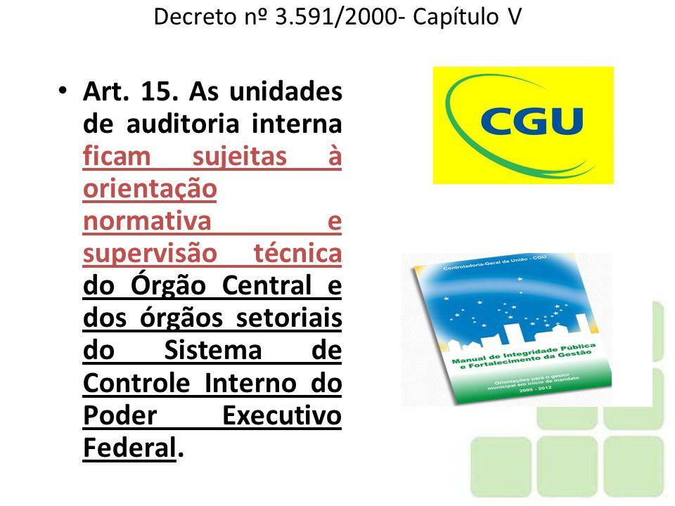 Acompanhar os Normativos DO TCU SOBRE O RELATÓRIO DE GESTÃO E PROCESSO DE CONTAS NORMATIVOS EMITIDOS PELO TCU IN 63/2010 -TCU DN 108/2010-TCU- E EXERCICIO EM DIANTE DN 117/2011- TCU PORTARIA 123/2011 /TCU NORMA DE EXECUÇÃO DA CGU –PORTARIA -CONSTA NO RELATORIO DE GESTÃO TODAS AS INFORMAÇÕES DETERMINADAS NAS DN DO TCU