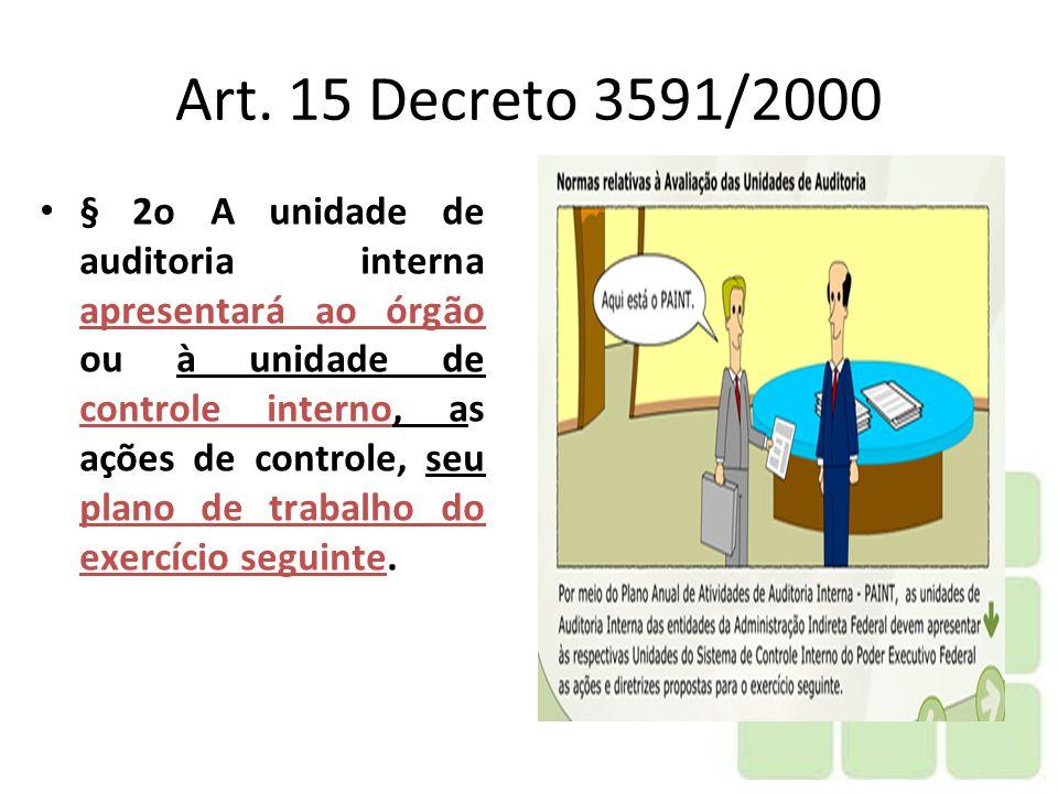 Do Decreto nº 3.591/2000 -Capítulo V Cont...Art.15.