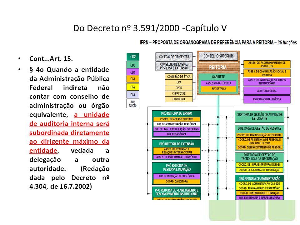 1- AÇÕES DA ÁREA DE CONTROLE DA GESTÃO Elaboração do PAINT; Elaboração do RAINT –RELATAR AS AÇÕES EXECUTADAS DO PAINT E NÃO PLANEJADAS; CGU -Acompanhamento das implementações das recomendações dos relatórios emitidos pela CGU E PPP TCU - Acompanhamento da implementações das determinações do TCU EMITIR o Parecer Prévio da PRESTAÇÕ DE CONTAS ANUAL AUDIN´s- Acompanhar as implementações das recomendações dos relatórios através do PPP Lançamento das Determinações Atendidas e Pendentes nas tabelas do Relatório de Gestão dos itens 15.1 e 15.2 do TCU e as Recomendações Atendidas e Pendentes da CGU nos itens 15.3 e 15.4 e as Recomendações Atendidas e Pendentes da AUDIN´S CONSOLIDAÇÃO DOS RELATÓRIOS EMITIDOS PELOS AUDITORES DOS CAMPI PRESTAR ASSESSORAMENTO A ADMINISTRAÇÃO através: parecer, despachos, orientações, construção de Normativos internos.