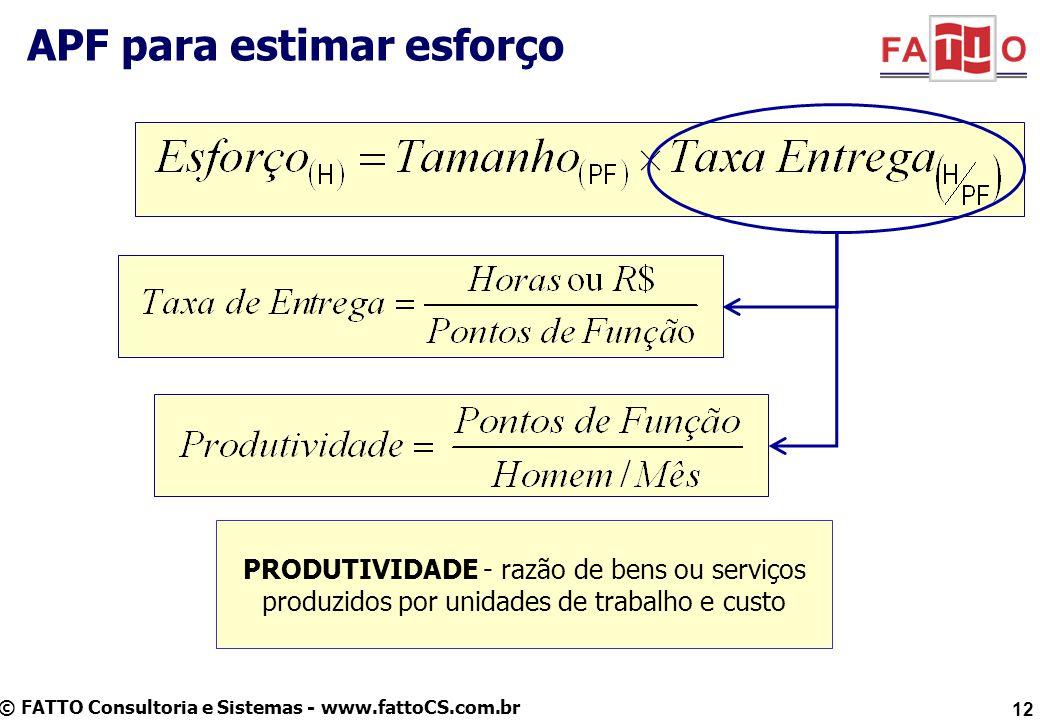 © FATTO Consultoria e Sistemas - www.fattoCS.com.br APF para estimar esforço PRODUTIVIDADE - razão de bens ou serviços produzidos por unidades de trab