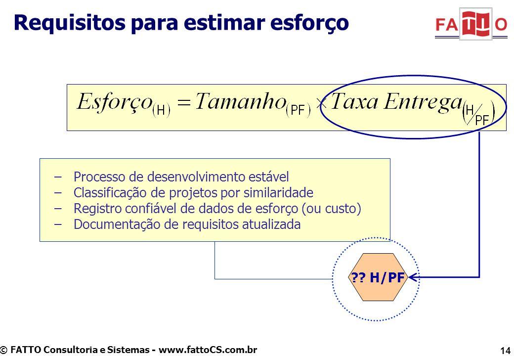 © FATTO Consultoria e Sistemas - www.fattoCS.com.br Requisitos para estimar esforço ?? H/PF –Processo de desenvolvimento estável –Classificação de pro