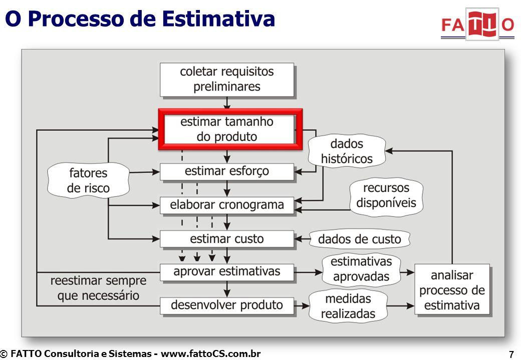 © FATTO Consultoria e Sistemas - www.fattoCS.com.br O Processo de Estimativa 7