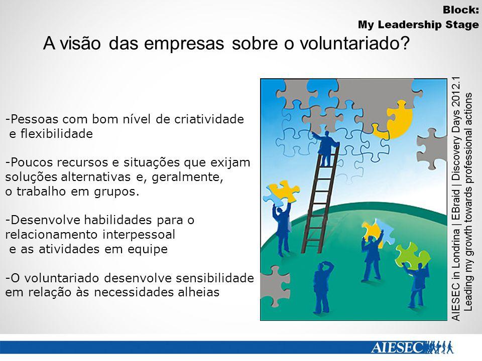A visão das empresas sobre o voluntariado.