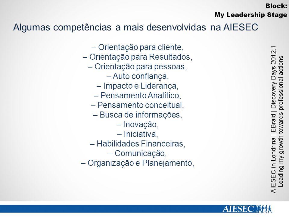 Algumas competências a mais desenvolvidas na AIESEC – Orientação para cliente, – Orientação para Resultados, – Orientação para pessoas, – Auto confiança, – Impacto e Liderança, – Pensamento Analítico, – Pensamento conceitual, – Busca de informações, – Inovação, – Iniciativa, – Habilidades Financeiras, – Comunicação, – Organização e Planejamento,