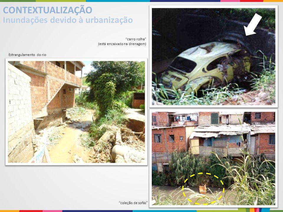 CONTEXTUALIZAÇÃO carro rolha (está encaixado na drenagem) coleção de sofás Estrangulamento do rio Inundações devido à urbanização
