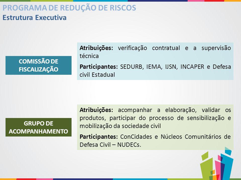 Estrutura Executiva Atribuições: verificação contratual e a supervisão técnica Participantes: SEDURB, IEMA, IJSN, INCAPER e Defesa civil Estadual COMI