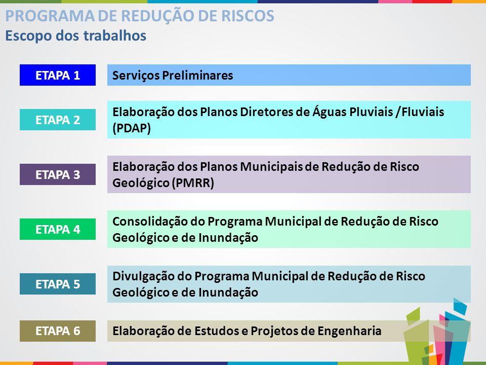 Escopo dos trabalhos Serviços PreliminaresETAPA 1 Elaboração dos Planos Municipais de Redução de Risco Geológico (PMRR) ETAPA 3 Elaboração dos Planos