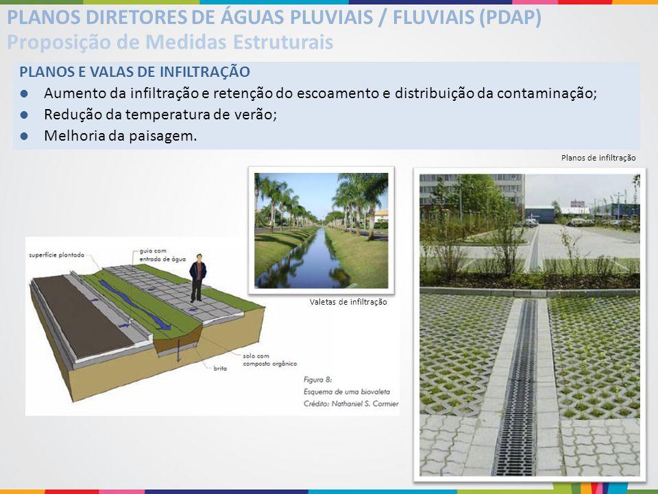 PLANOS DIRETORES DE ÁGUAS PLUVIAIS / FLUVIAIS (PDAP) Proposição de Medidas Estruturais PLANOS E VALAS DE INFILTRAÇÃO Aumento da infiltração e retenção
