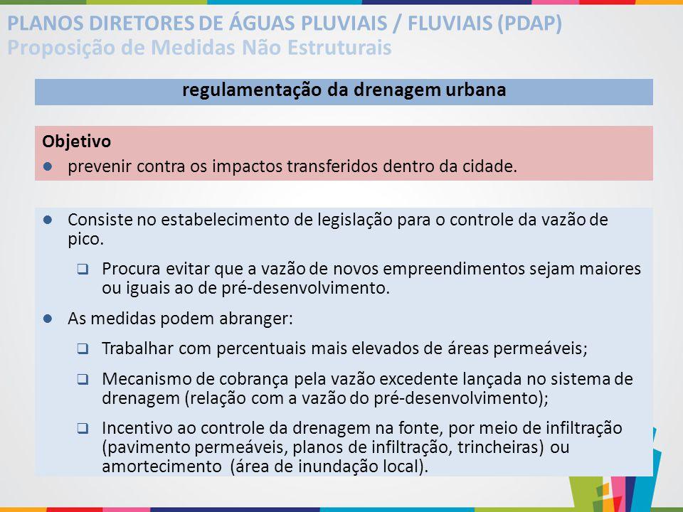 Proposição de Medidas Não Estruturais PLANOS DIRETORES DE ÁGUAS PLUVIAIS / FLUVIAIS (PDAP) regulamentação da drenagem urbana Objetivo prevenir contra
