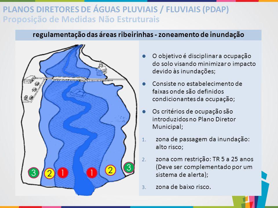 Proposição de Medidas Não Estruturais PLANOS DIRETORES DE ÁGUAS PLUVIAIS / FLUVIAIS (PDAP) O objetivo é disciplinar a ocupação do solo visando minimiz