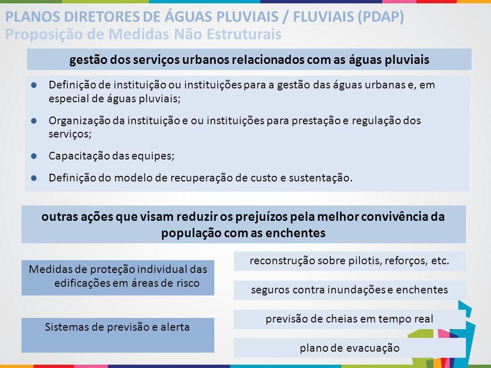 Proposição de Medidas Não Estruturais PLANOS DIRETORES DE ÁGUAS PLUVIAIS / FLUVIAIS (PDAP) gestão dos serviços urbanos relacionados com as águas pluvi