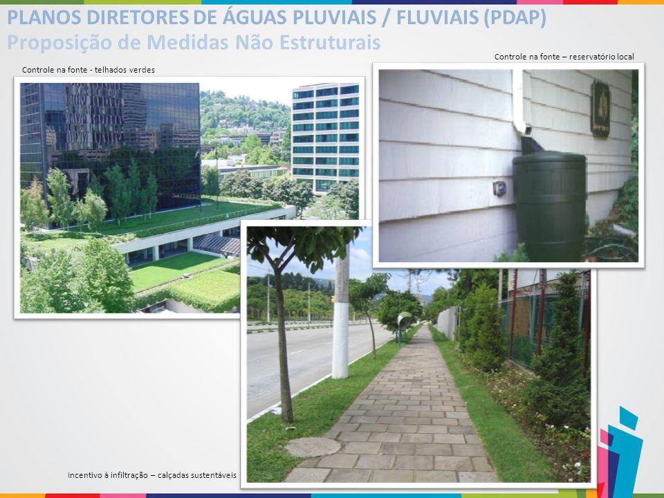Controle na fonte - telhados verdes PLANOS DIRETORES DE ÁGUAS PLUVIAIS / FLUVIAIS (PDAP) Proposição de Medidas Não Estruturais Incentivo à infiltração