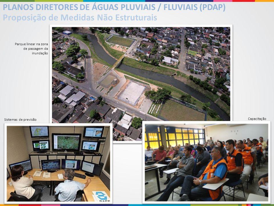 Parque linear na zona de passagem da inundação PLANOS DIRETORES DE ÁGUAS PLUVIAIS / FLUVIAIS (PDAP) Proposição de Medidas Não Estruturais Sistemas de