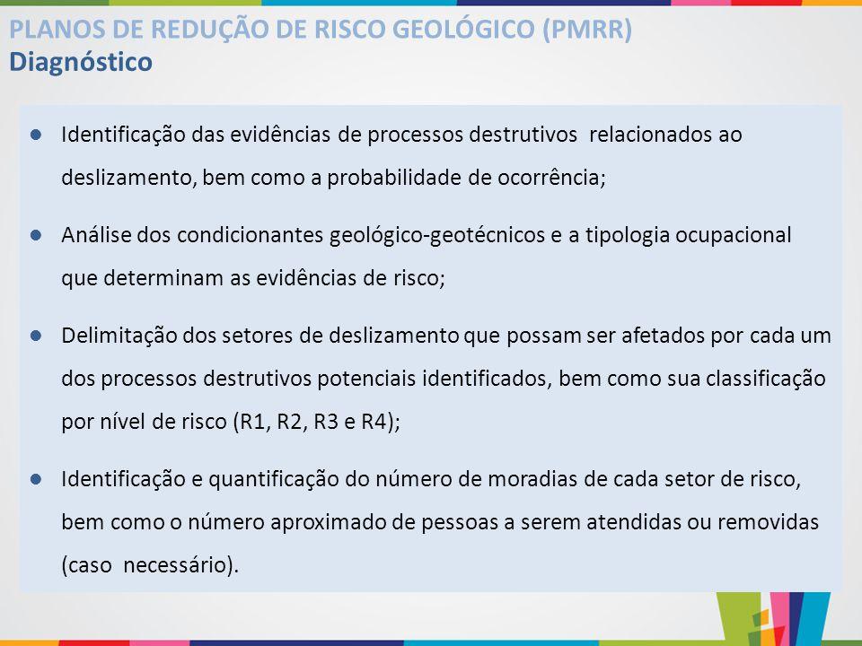 Diagnóstico Identificação das evidências de processos destrutivos relacionados ao deslizamento, bem como a probabilidade de ocorrência; Análise dos co