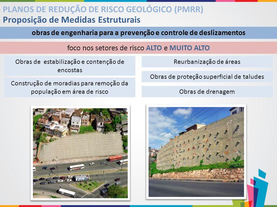 PLANOS DE REDUÇÃO DE RISCO GEOLÓGICO (PMRR) Proposição de Medidas Estruturais obras de engenharia para a prevenção e controle de deslizamentos Obras d
