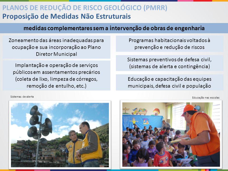 PLANOS DE REDUÇÃO DE RISCO GEOLÓGICO (PMRR) Proposição de Medidas Não Estruturais medidas complementares sem a intervenção de obras de engenharia Impl
