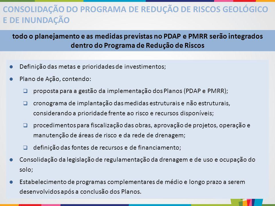 CONSOLIDAÇÃO DO PROGRAMA DE REDUÇÃO DE RISCOS GEOLÓGICO E DE INUNDAÇÃO todo o planejamento e as medidas previstas no PDAP e PMRR serão integrados dent