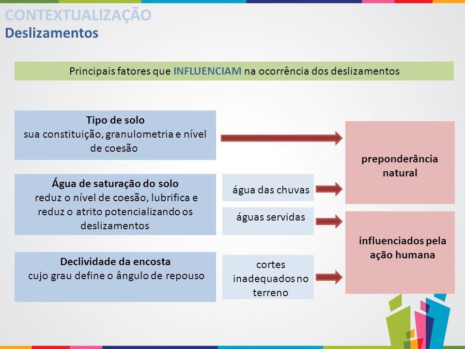 PLANOS DE REDUÇÃO DE RISCO GEOLÓGICO (PMRR) Proposição de Medidas Estruturais Reurbanização com obra de contenção e estabilização de encostas