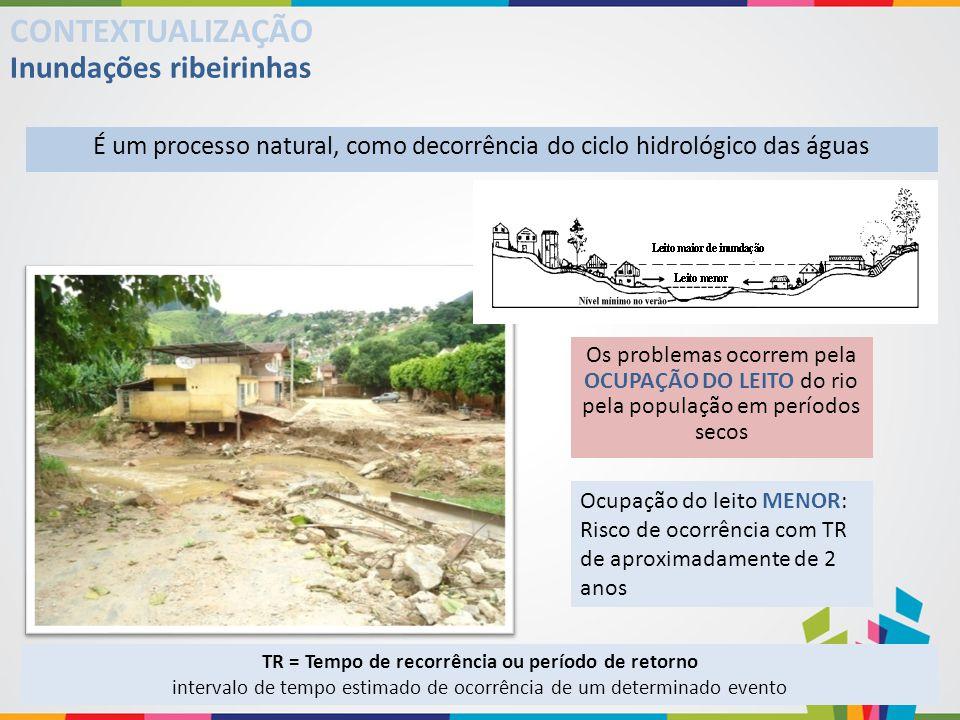 CONTEXTUALIZAÇÃO Inundações ribeirinhas É um processo natural, como decorrência do ciclo hidrológico das águas Os problemas ocorrem pela OCUPAÇÃO DO L