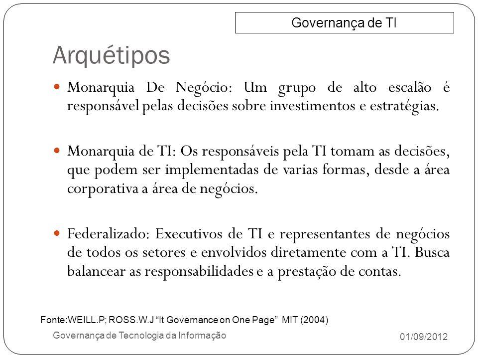 Arquétipos 01/09/2012 Governança de Tecnologia da Informação Monarquia De Negócio: Um grupo de alto escalão é responsável pelas decisões sobre investi
