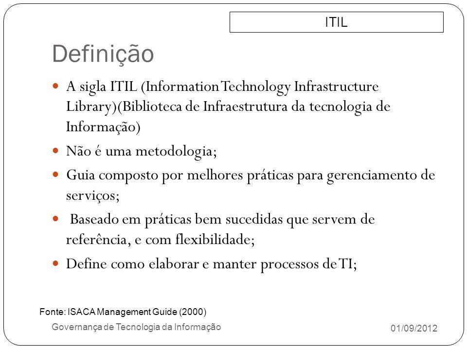 Definição 01/09/2012 Governança de Tecnologia da Informação A sigla ITIL (Information Technology Infrastructure Library)(Biblioteca de Infraestrutura